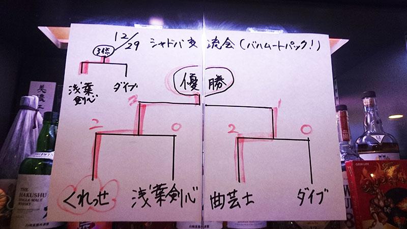 【シャドバ】12/29 シャドバの日結果
