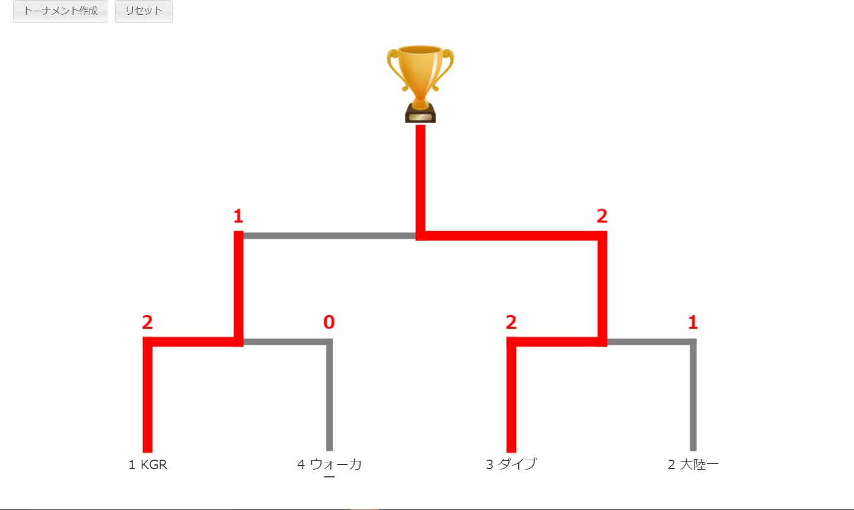 決勝0913